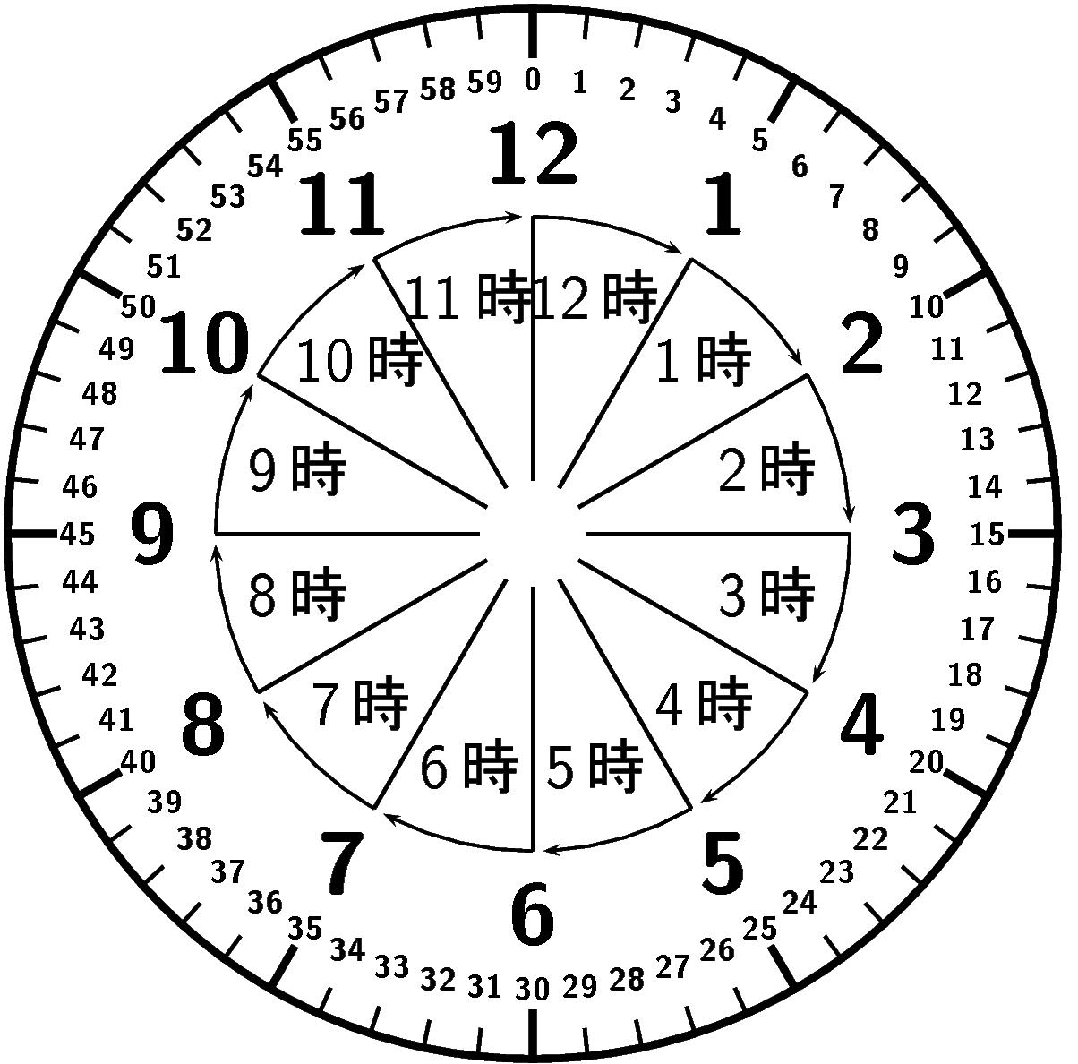 学習用時計画像
